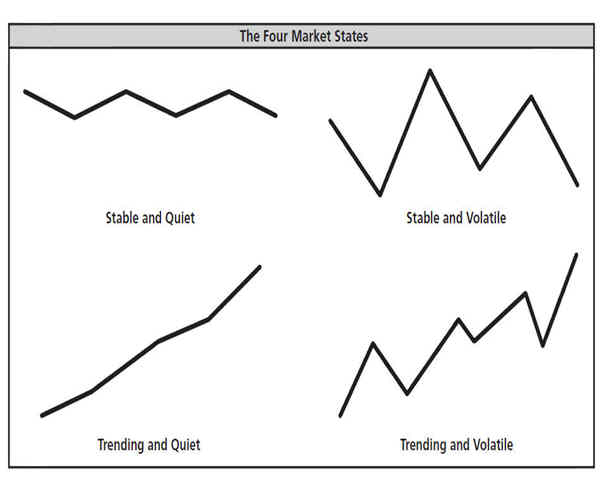 Vince stanzione trend trading stocks making money, How To Make Money From Trading Shares using Financial Spread Betting