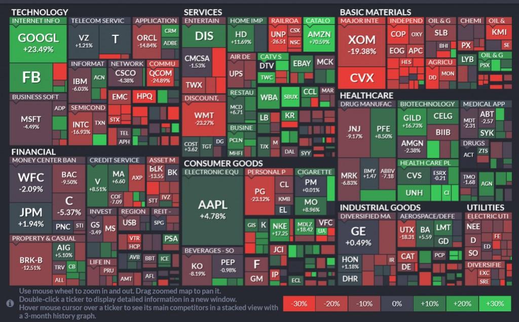 Vince Stanzione learn to trade financial spread betting