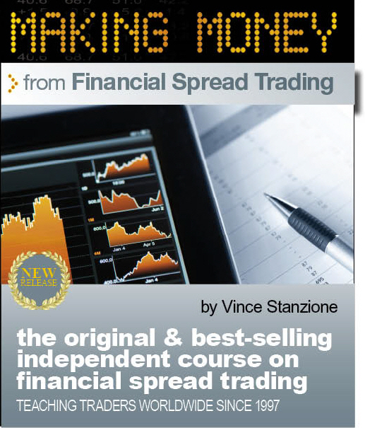 Making Money from Financial Trading by Vince Stanzione
